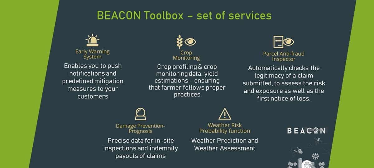THE BEACON TOOLBOX: THE ULTIMATE SOLUTION FOR GROWING AGRICULTURAL INSURANCE BUSINESS IN THE TIMES OF COVID-19